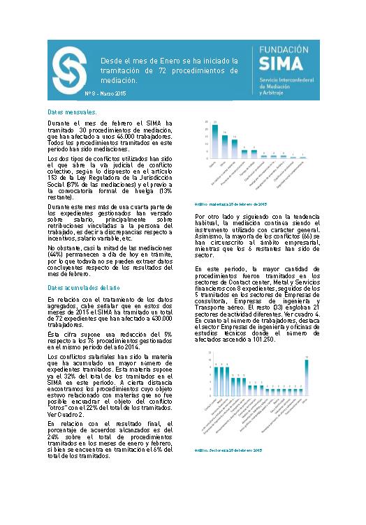 Carátula informe mensual 8 febrero 2015