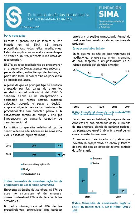 Informe actividad SIMA febrero 17