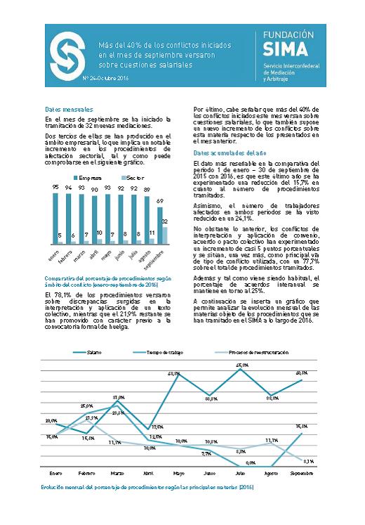 informe-actividad-sima-octubre-24